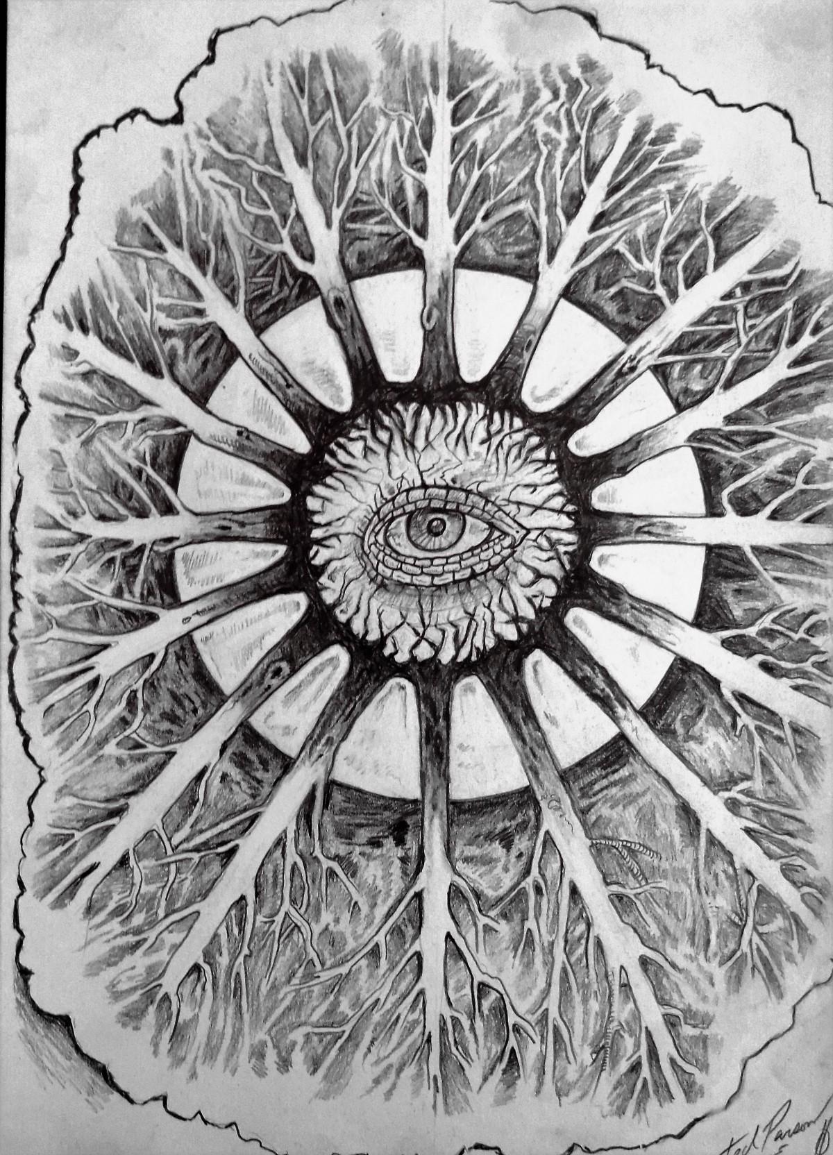inner-eye